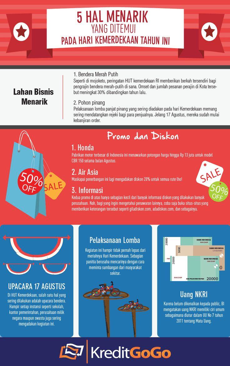 17 Melhores Ideias Sobre Hari Kemerdekaan No Pinterest Fotos