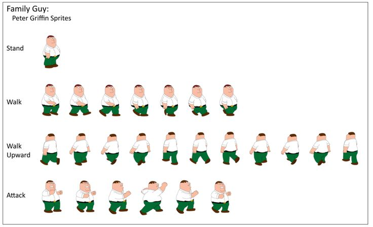 how to create sprite sheet in photoshop cs4