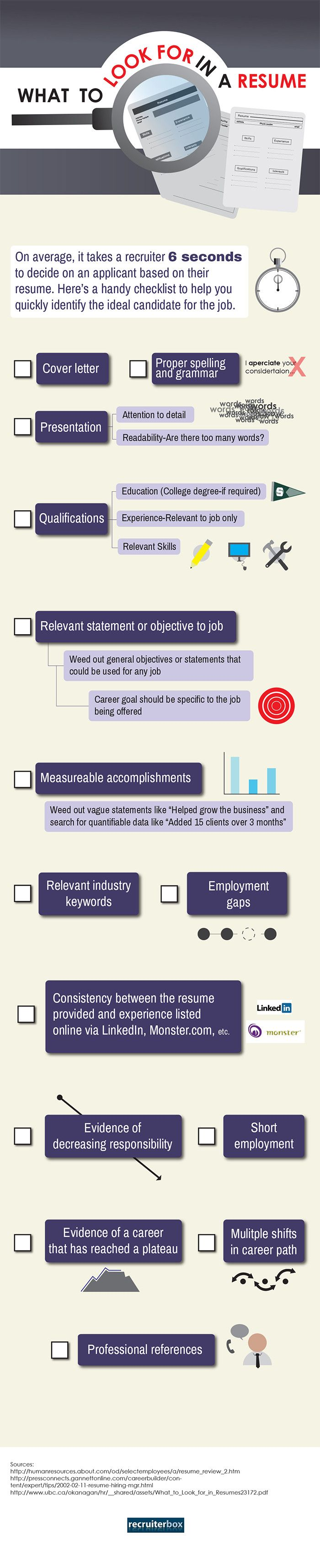Great What To Look For In A Resume #infographic #Resume #Career #Interview