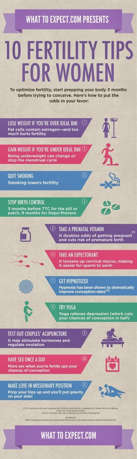 Anything but Ordinary!: Trying to Conceive (TTC): Natural Fertility Tips