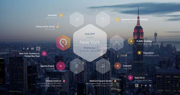 Big Data : La plateforme PredictHQ aide les entreprises à s'adapte