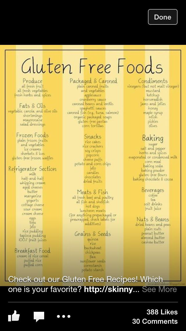 Download this Gluten Free Food List picture