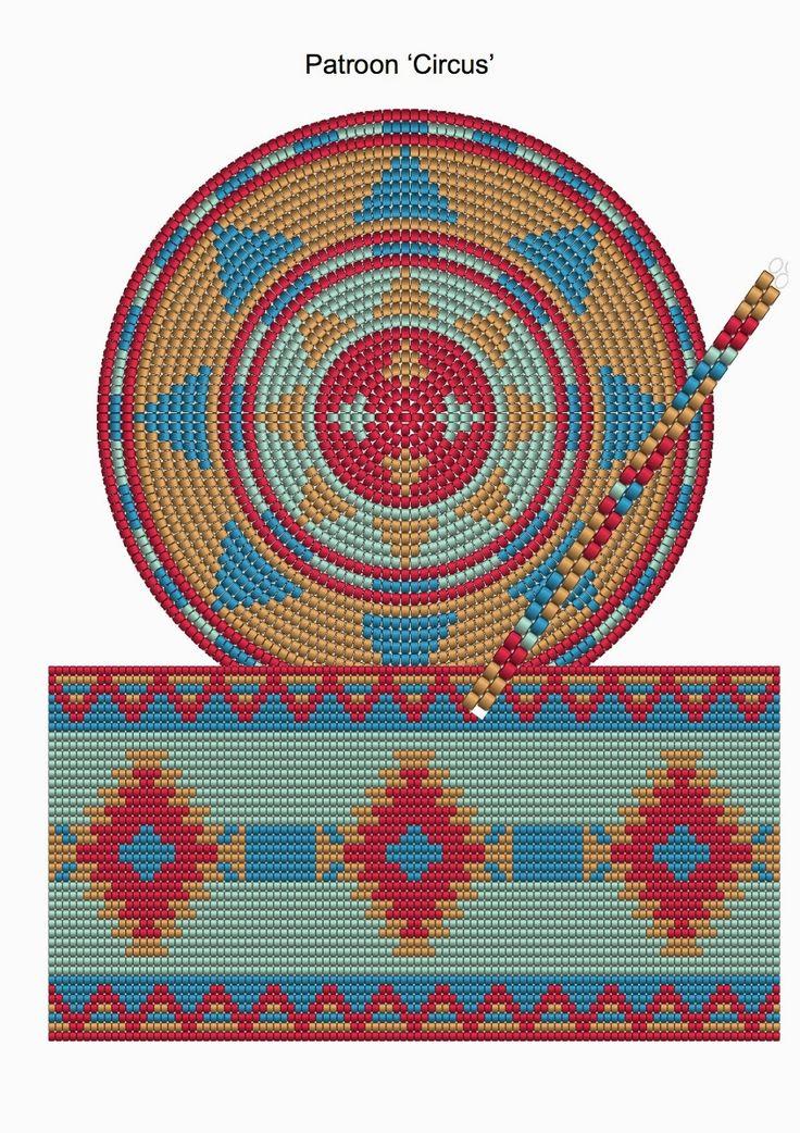 Mochila Bag pattern - Circus -