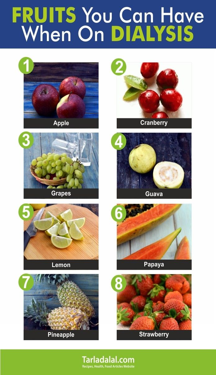 bangladeshi renal diet food list