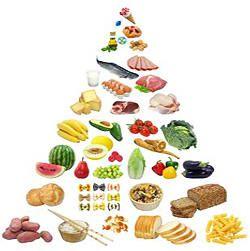 Диетическое питание рецепты десертов