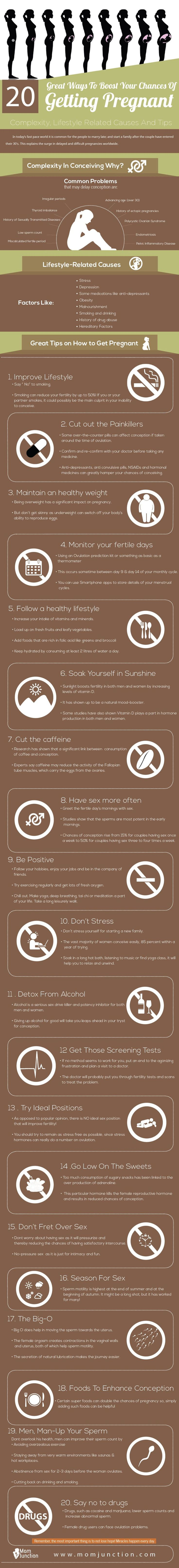 24 best Fertility Issues images on Pinterest