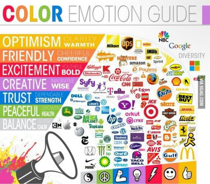 Brand and color emotion guide