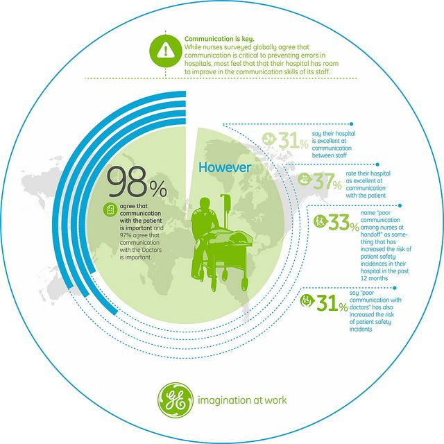 healthy magination ge healthcare Every ge healthcare ultrasound system is designed with you, your specialty, and your patients in mind you're devoted to providing the best patient care learn how ge healthcare ultrasound systems can help.