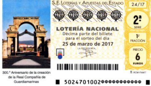 Loterias y Apuestas del Estado sorteo Loteria Nacional Nº 24 del Sabado 25 de Marzo 2017. Numeros ganadores y Lista de premios oficial.