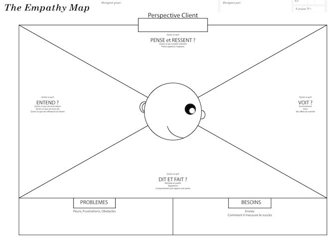 Elton-Pickford | Carte de l'Empathie