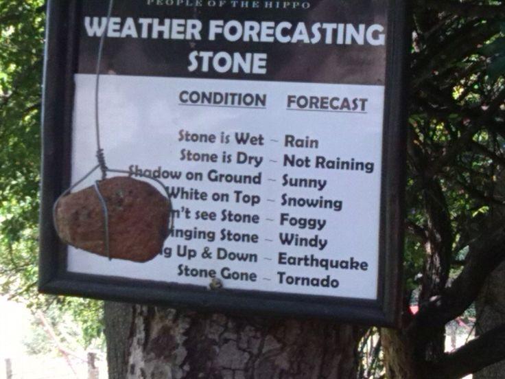 Dél-Afrika időjárás