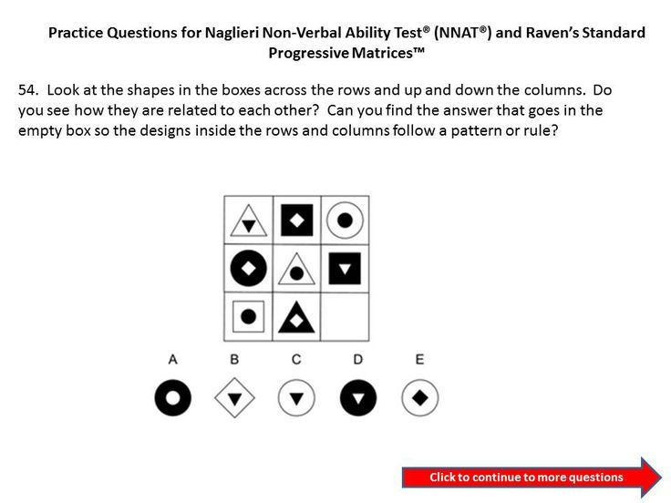 Practice Questions For The Naglieri Nonverbal Ability Test Nnat