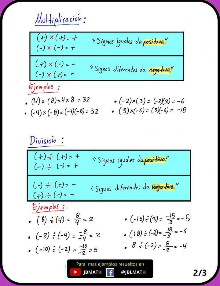 Ley De Los Signos Múltiplicacion Y Division Multiplicacion Secundaria Matematicas Matematicas