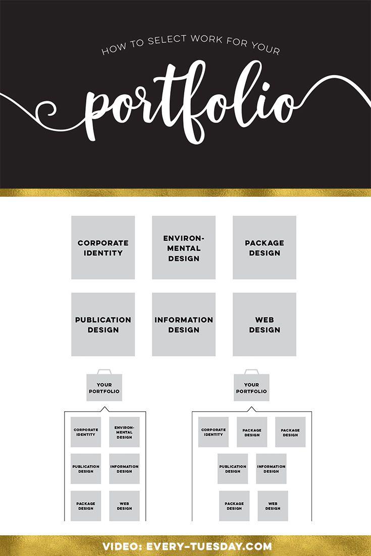 how to select work for your portfolio - Design Portfolio Ideas