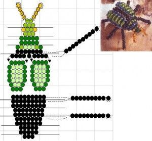 green beetle scheme Bead