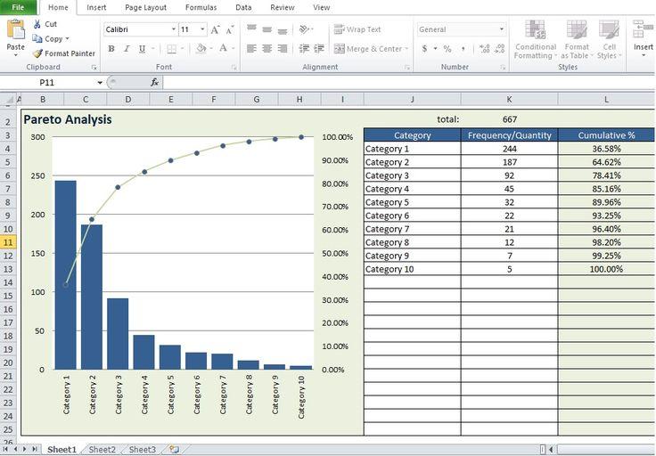 Blank Pareto Analysis Chart Template http://exceltmp.com/blank-pareto-analysis-chart-template/