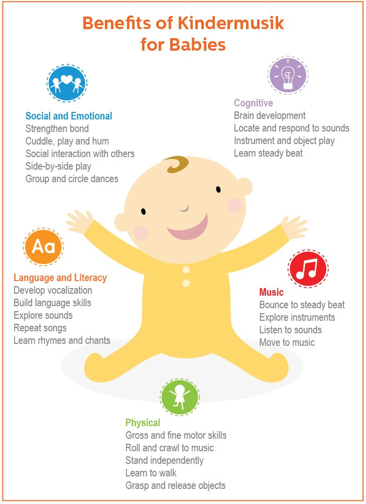 imageIn Kindermusik baby music classes, we have unique learning experiences that can be adapted for any age. So whether your baby is a just a few weeks old, a few months, or 1 and 2 years of age, they'll love the together time with thier parent, grandparent, or caregiver.