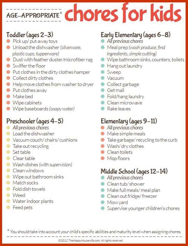 Printable: Age Appropriate Chores for Kids @Juli Leonard Hall and @Alma Hall Hahn