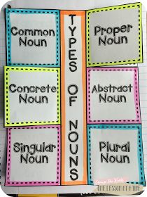 All Things Upper Elementary: Types of Nouns - Interactive Notebook Freebie!