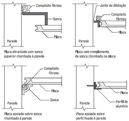http://construcaomercado.pini.com.br/negocios-incorporacao-construcao/92/artigo298959-2.aspx