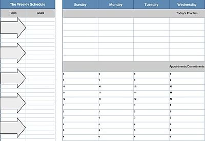 Covey Habits Planning Roles and Goals into Weekly Schedule