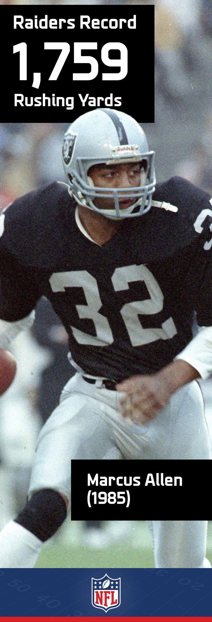 Marcus Allen was simply unstoppable. He was the first player to reach both 10,000 rushing yards and 5,000 receiving yards in his career.
