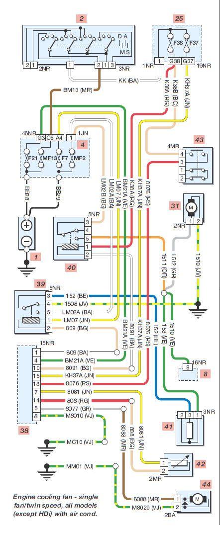 Resultado De Imagen Para Esquema Electrico Espejos Retrovisores Del 208