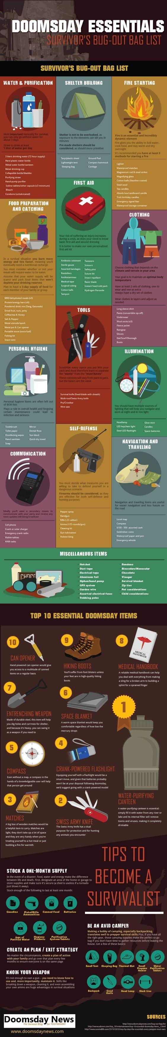 sustainability kit infographic