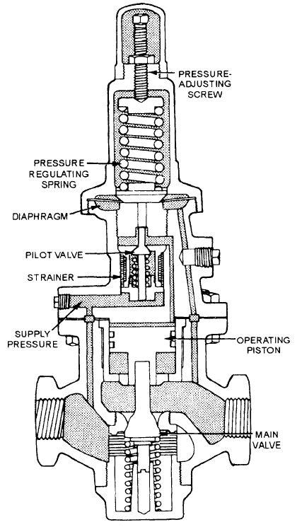 Vertical Steam Boiler Diagram Click Visit And Get More