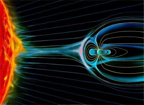 Solar Flare interacting with earth's magnetic field diagram