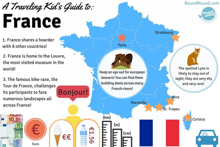Traveling Kid's and family's country fact guides (Infographics!) to Spain, France, Italy, Germany, Netherlands, Russia!