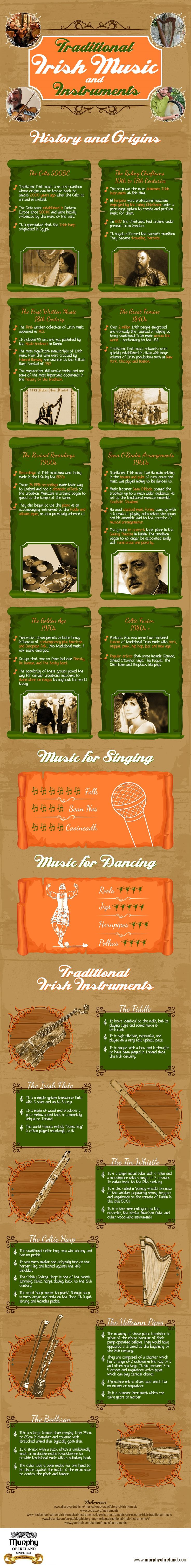 This infographic covers the origins of traditional Irish music and the history behind it from the Celts to present day. It also cover the types of music for singing and dancing in addition to providing details on the main traditional Irish instruments – the Fiddle, the Irish Flute, the Tin Whistle, the Celtic Harp, The Uilleann Pipes and the Bodhran.