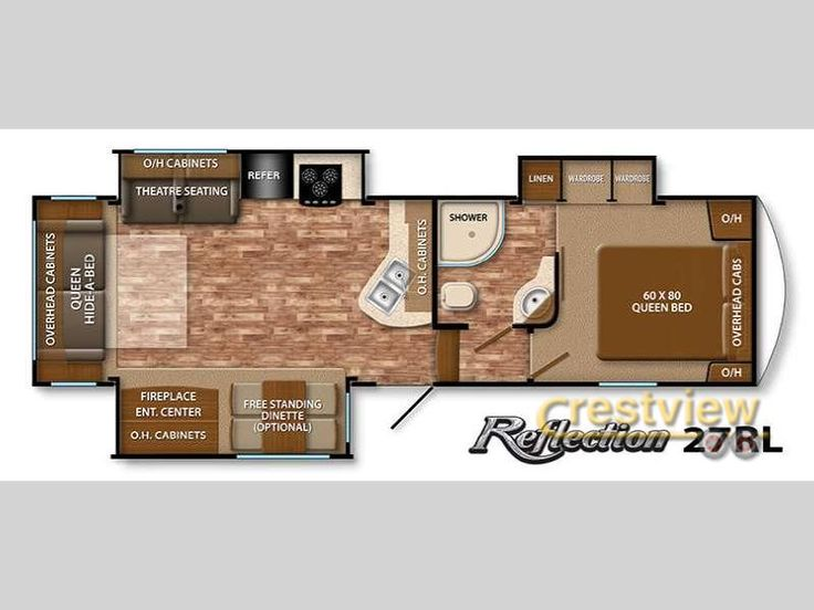 Crestview Rv Georgetown Texas >> 20 best Our Retirement home ????? images on Pinterest | Retirement, Fifth wheel and Motorhome