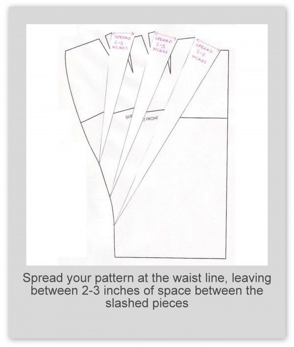 How to make a tulip skirt pattern - from http://blog.megannielsen.com/2009/03/how-to-make-a-tulip-skirt-pattern/