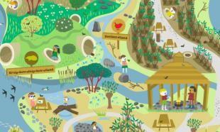 Natuurspeeleiland Tiengemeten Natuurmonumenten