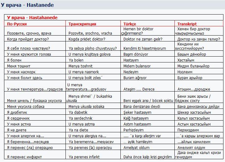 Турецкие картинки с переводом