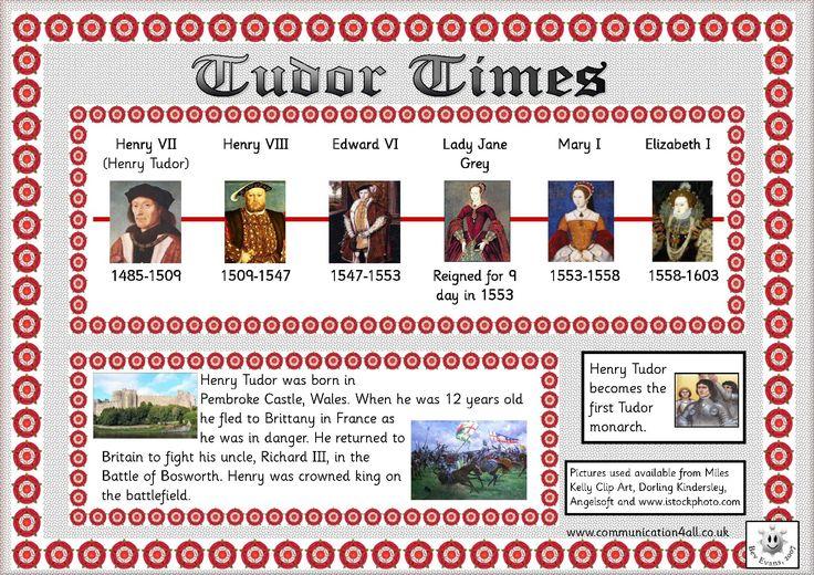 History | History | Pinterest | History