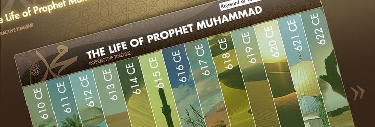 Interactive timeine of The Prophet's (pbuh) life