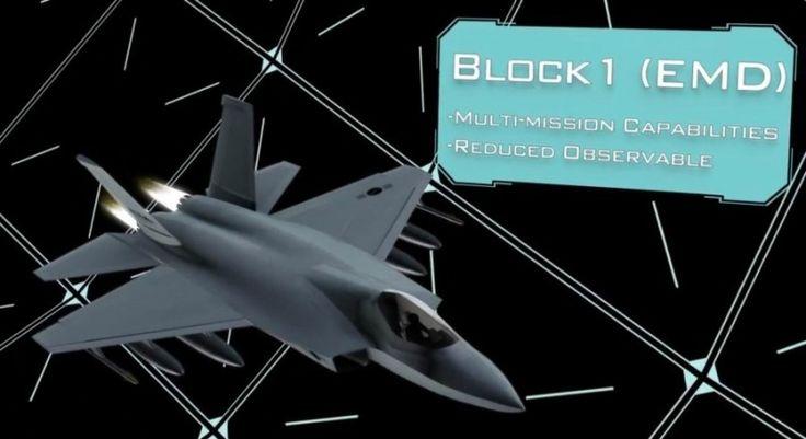 Konsep Pengembangan Jet Tempur KFX
