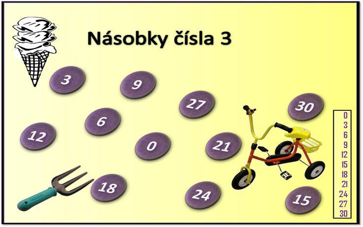 Násobilka číslo 3 http://www.purposegames.com/game/nasobky-cisla-3-quiz