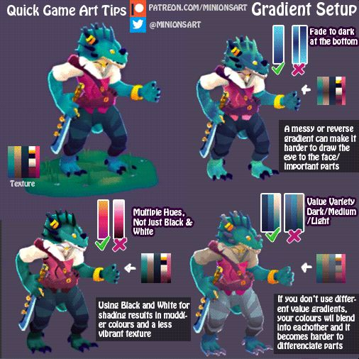 Minions Art is creating Game Art Tips and Astro Kat, a Catventure game – .GameArt