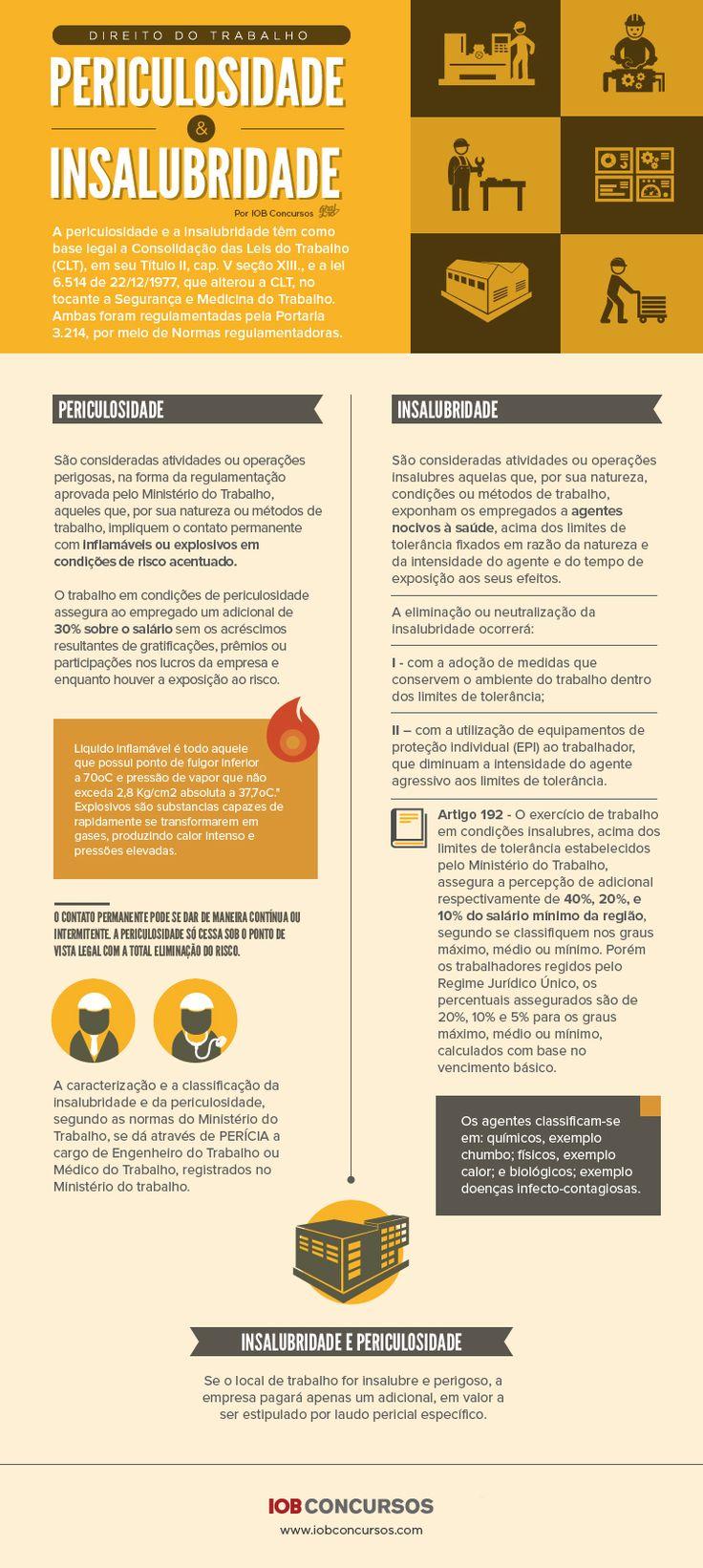 Direito do Trabalho - Periculosidade e Insalubridade