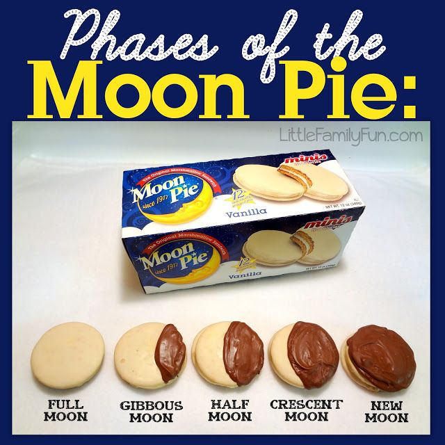 A tasty way to teach children the phases of the moon:  Moon Pies and chocolate! :)