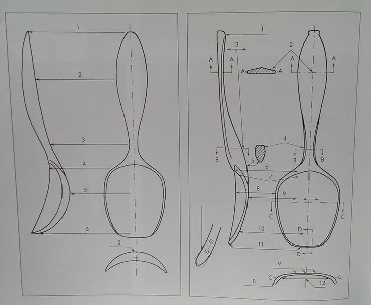 """Táto schéma """"ilustruje rad možných chýb, ktoré môžu byť vykonané na lyžici vyrezávané z dreva rovným zrnitú"""""""