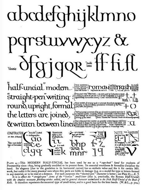 """Modern Half-Unical lettering, by Edward Johnstone. From the book, """"Manuscript & inscription letters for schools & classes & for the use of craftsmen (1909)."""""""