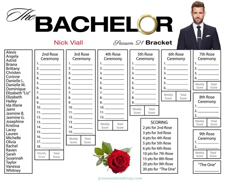 As the we get closer to the season premiere of Nick Viall's season of The Bachelor, get ready with The Official Jeans & a Tank Top Bachelor Bracket!
