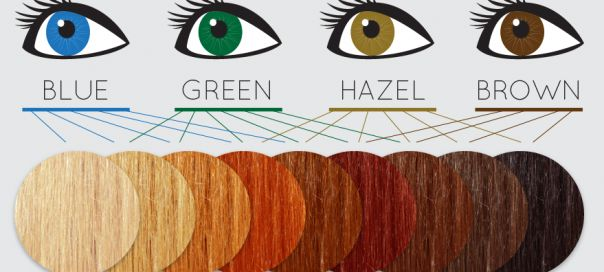 Best hair color chart for eye color - How To Choose:Which Hair Colors Look Best For Green Eyes?