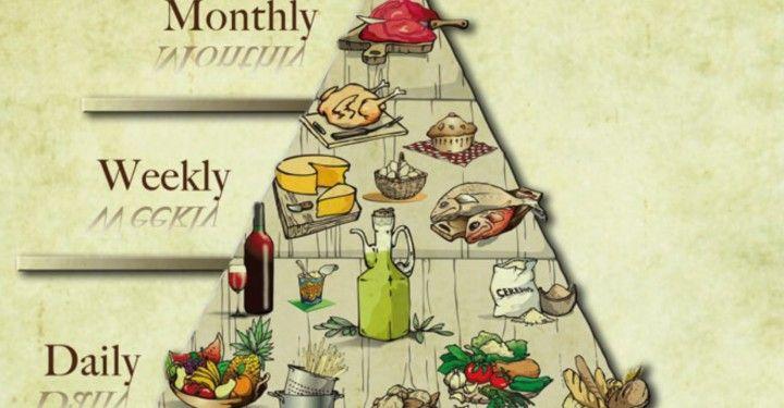 Dieta Mediteraneana – O Dieta Permisiva, Dar Sanatoasa Si Plina De Beneficii!