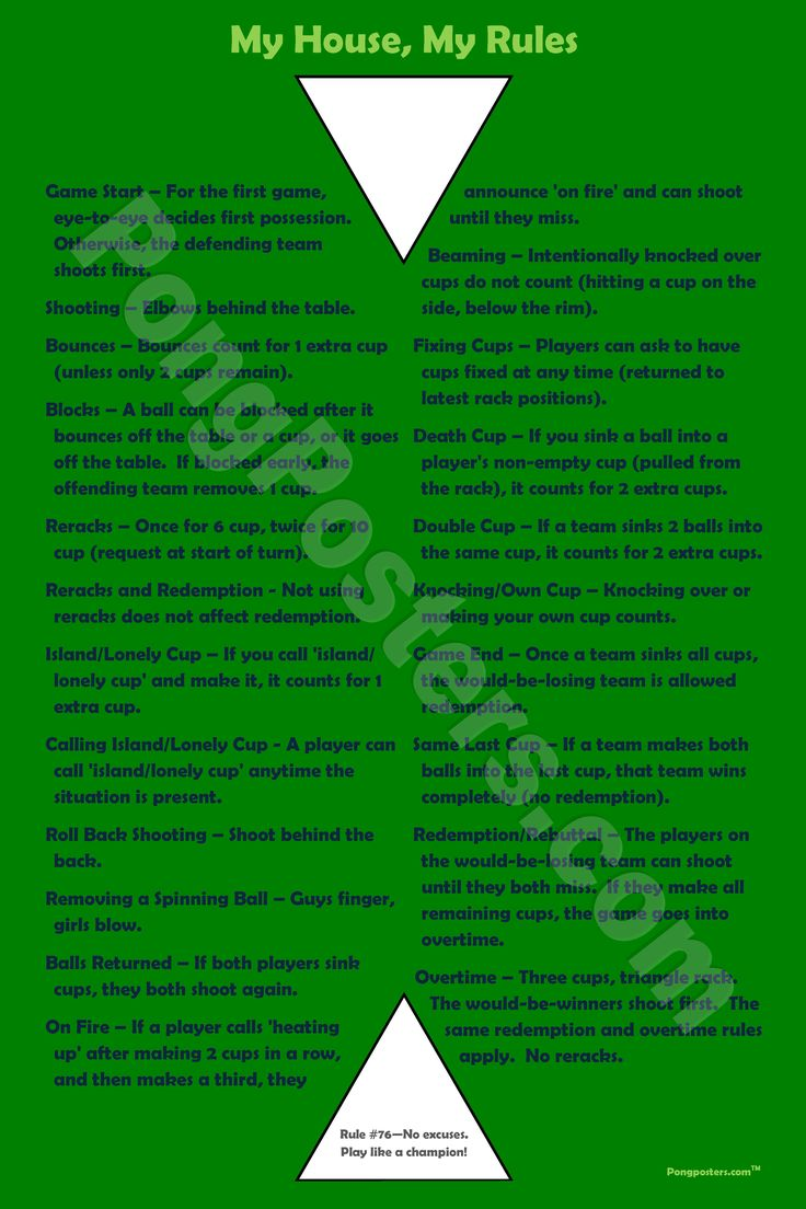 Poster design rules - A High Quality Beer Pong Rule Poster With Custom Rules Green Table Design