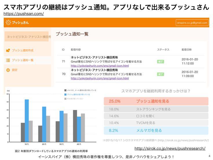 ブログ更新情報をアプリ無しでスマホにプッシュ通知する方法 http://yokotashurin.com/etc/pushsan.html